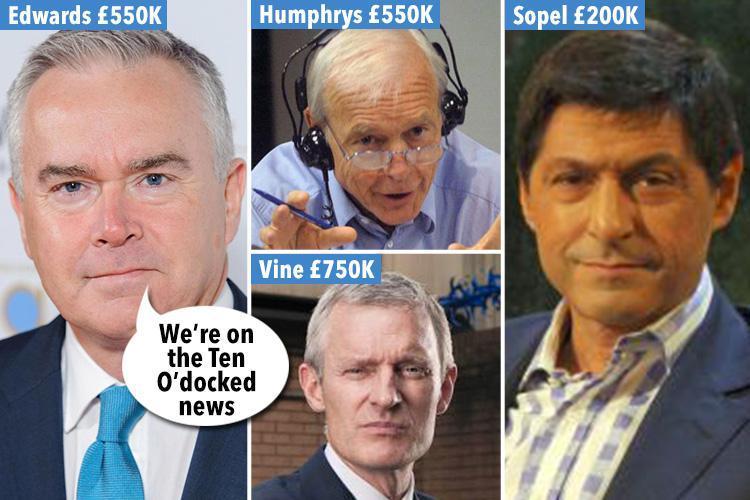 BBC bosses have told their top male stars they have to take a wage cut amid its gender pay gap row