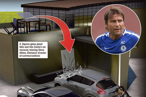 Antonio Conte dodges danger as glass table top smashes his car in Chelsea training-ground storm