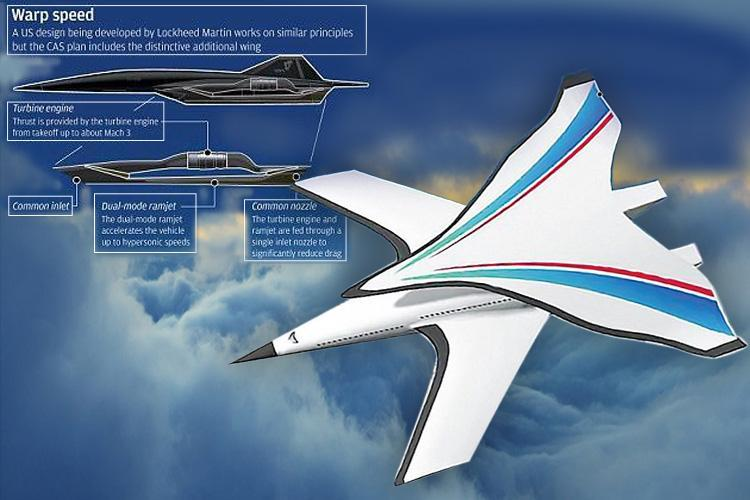 China's 'hypersonic heavy bomber' could reach New York in TWO HOURS thanks to double set of wings