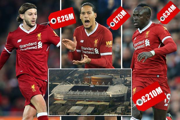 Liverpool would have been better off buying Southampton than splashing £170m on six stars, like Sadio Mane and Virgil van Dijk