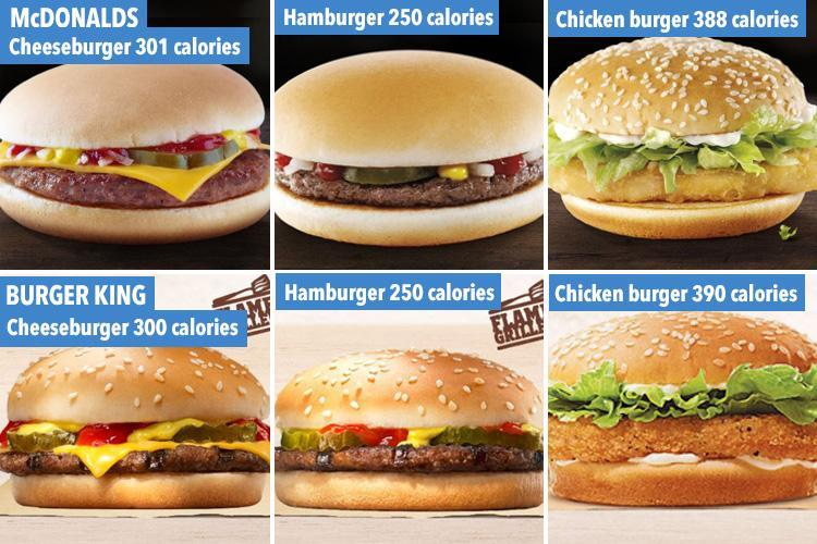 McDonald's and Burger King menu calories compared