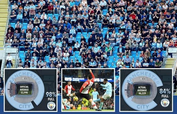 Manchester City average nearly 10,000 empty seats for Premier League games at Etihad Stadium – despite official attendances claiming its virtually full