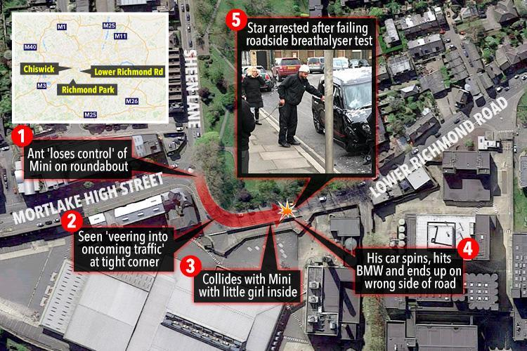 How Ant McPartlin's 'drink-drive' crash unfolded – with star's £26k Mini ending up on WRONG side of road