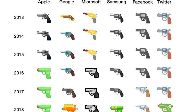 Microsoft finally agrees to swap out its pistol emoji for a water gun