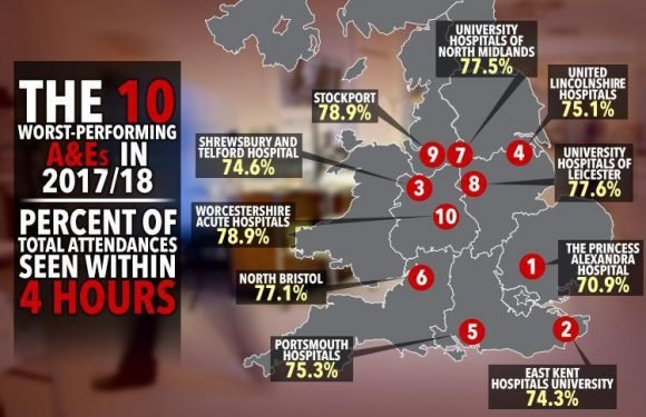 The NHS's ten worst-performing A&E wards revealed… but is your local hospital named?