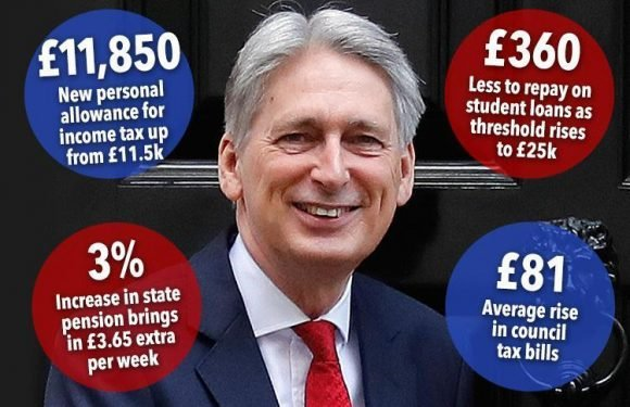 You're now £1,075 better off under the Tories as tax changes kick in