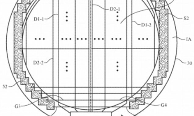 Apple granted patent for technology designed for 'circular display'