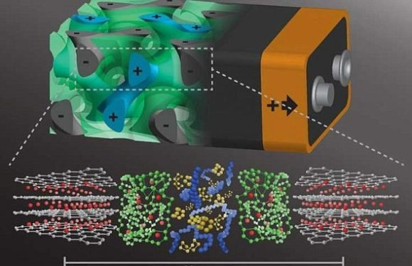 The radical nanobattery that could charge your phone in five SECONDS
