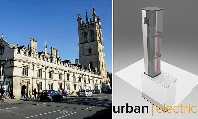 Oxford to trial pop up electric vehicle charging points