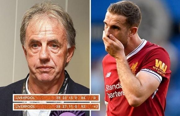 Mark Lawrenson has failed to predict a single Liverpool defeat in two seasons
