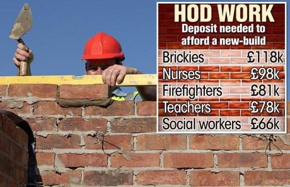 Bricklayers need to save a record £118,000 deposit to afford a newly built home based on salary