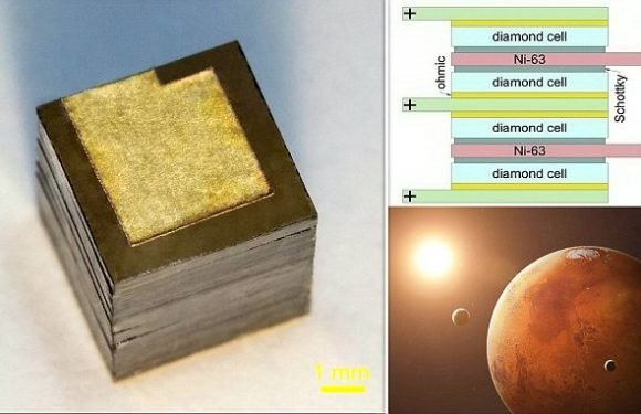 Nuclear battery that lasts for 100 years could help missions to Mars