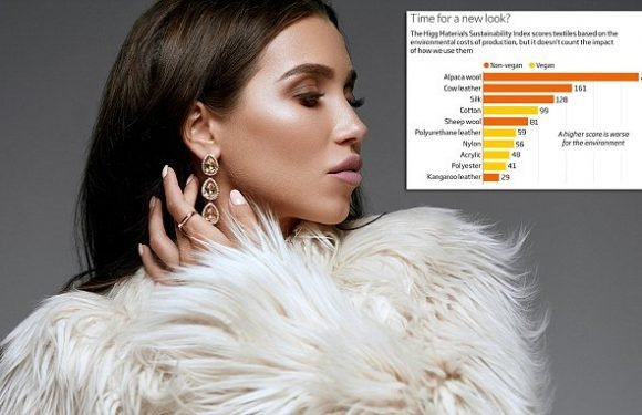 Vegan fashion that uses fur alternatives is BAD for the environment