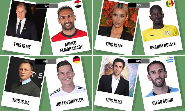 Which World Cup footballer do you look like?