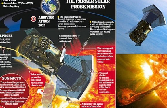 Launch date for Parker Solar Probe that will 'touch the sun' confirmed
