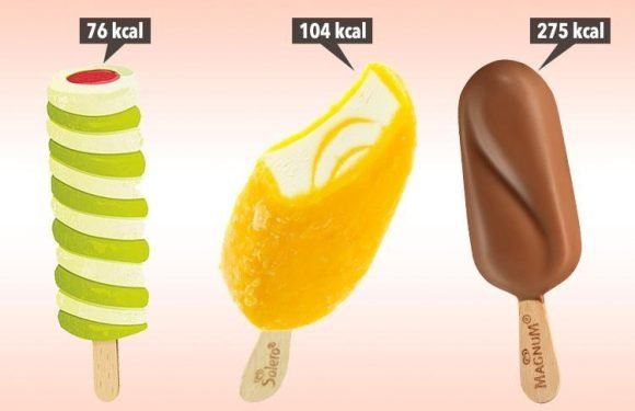 How many calories in a Magnum, Fab, Solero, Feast, Cornetto, Twister, Calippo and Split? Classic ice cream options explained