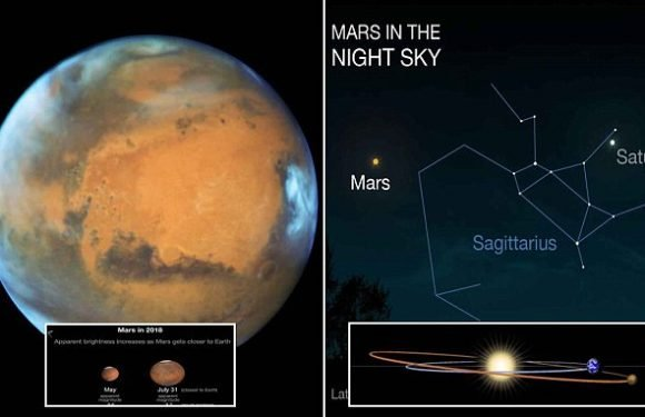 Look up tonight! Mars will be bigger and brighter in the night sky