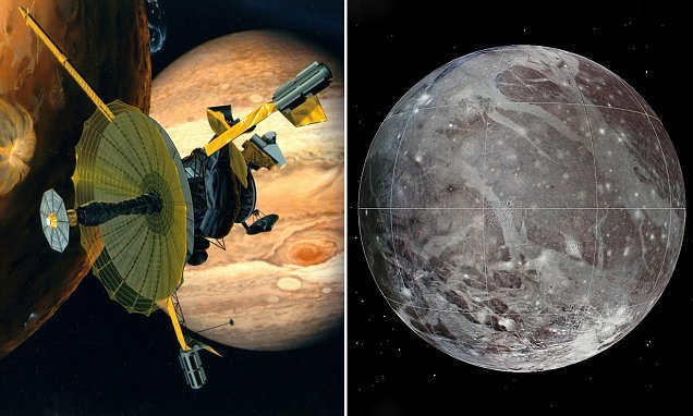 Million fold increase in the power of waves near  Ganymede