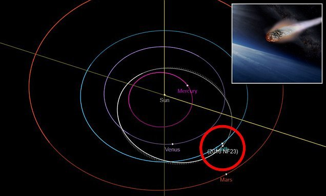 Earth set for close approach with 500ft asteroid next week