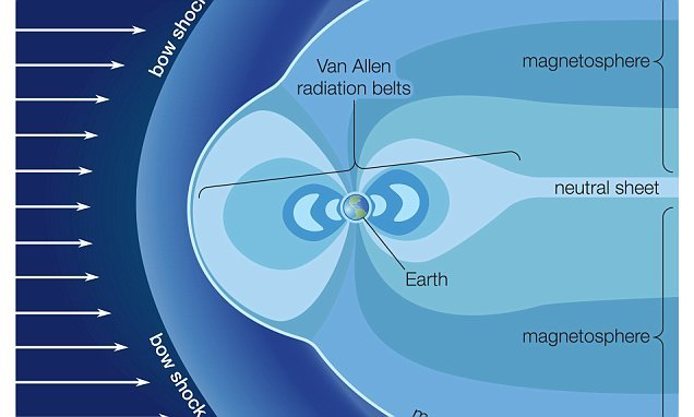 Earth's magnetic field could flip more rapidly than previously thought
