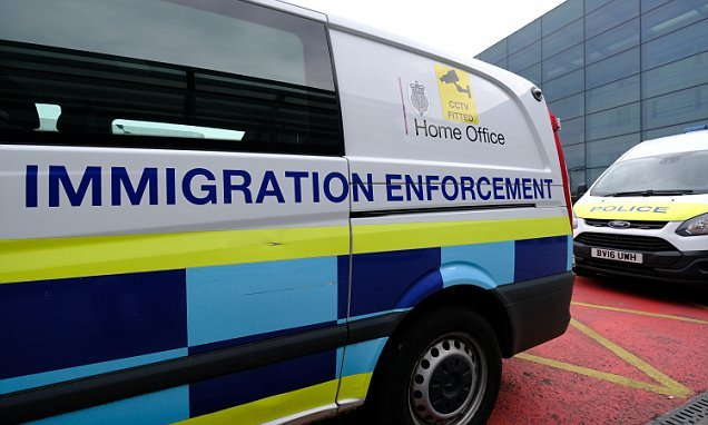 Migration is 'behind 82% of UK's population growth'