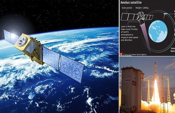 British-built wind-mapping satellite launches into orbit
