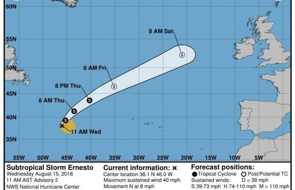 Subtropical Storm Ernesto to split the UK in two with rain battering the north but 26C sun baking the south this weekend