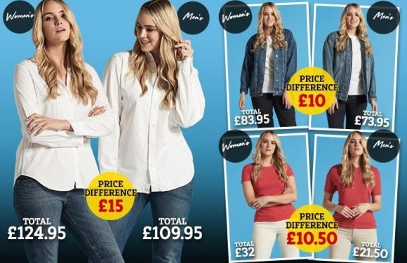 Pink tax hits the wardrobe with shops charging women more for clothing that can also be found in menswear department