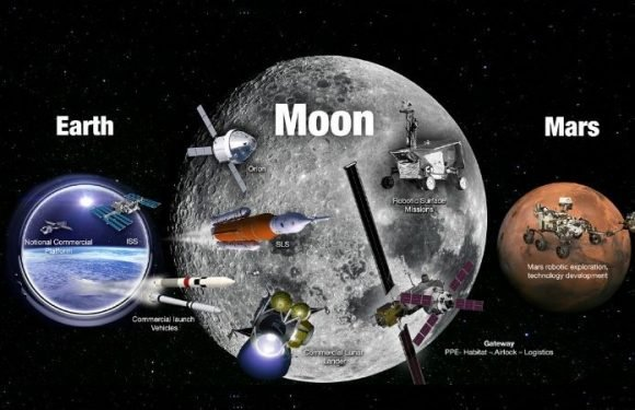 NASA To Make Major Announcement About The U.S. Return To The Moon