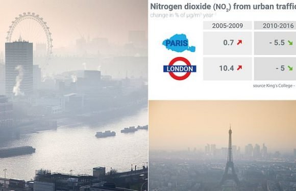 Paris and London are both failing to meet air pollution limits