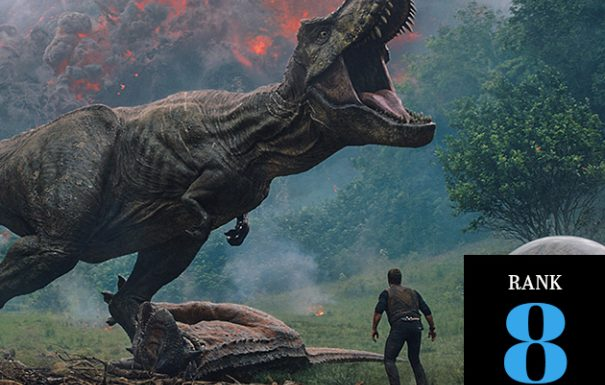 'Jurassic World: Fallen Kingdom's Raptor-ous Revenue Results: No. 8 In 2018 Most Valuable Blockbuster Tournament
