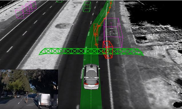 How self-driving cars predict behaviour of other road users