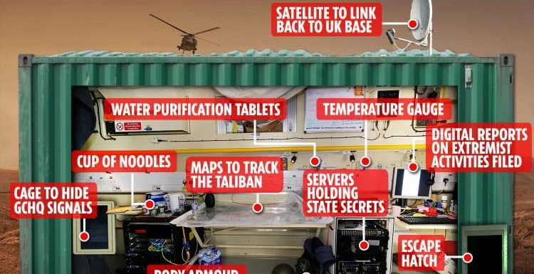 Inside GCHQ's James Bond field office hidden in a SHIPPING CONTAINER fitted out with escape hatch and Pot Noodles