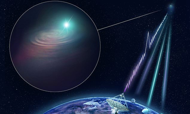 Eight new mysterious radio bursts found repeating in deep space