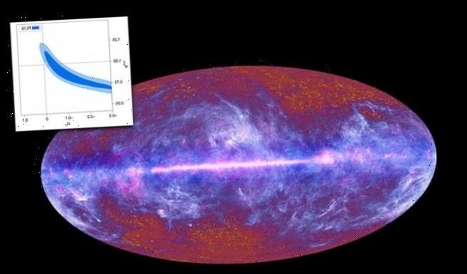 Universe is not flat, but curved like an inflated balloon, study finds