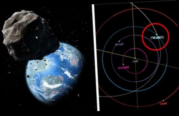 Asteroid approach: NASA tracks a large rock heading past Earth at 37,000MPH – Will it hit?
