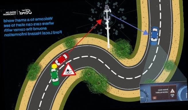 Ford warns drivers of accidents, tailbacks or freak weather in advance
