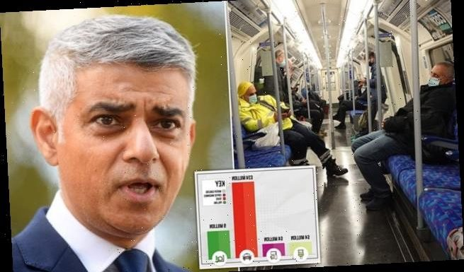 Sadiq Khan accused of letting Transport for London waste millions