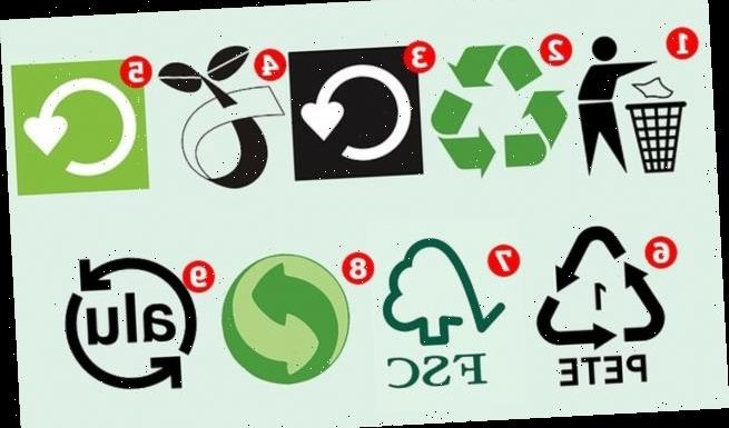 Britons are baffled by these nine common recycling symbols