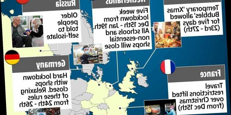 How Europe is shutting down for Christmas as fears grow over Britain relaxing the Covid rules
