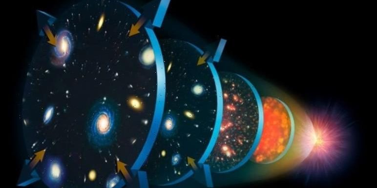 Age of the Universe reviewed: Astronomers agree cosmos is nearly 14 billion years old
