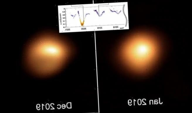 Betelgeuse is dimming and is in the early stages of going supernova