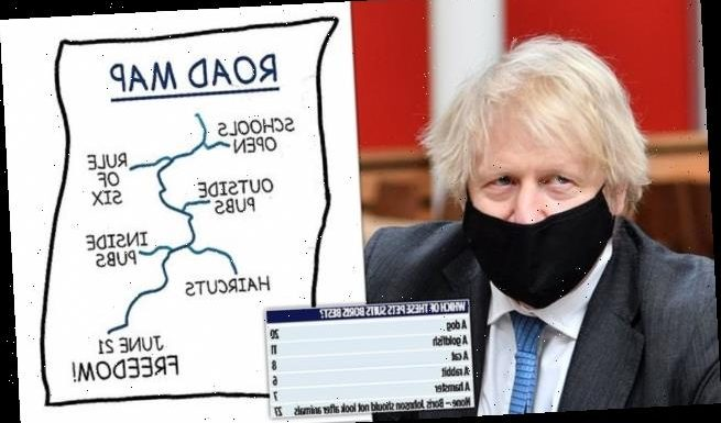Boris Johnson's poll lead soars as 68% of voters back Covid roadmap