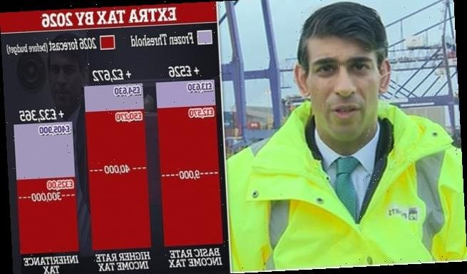 Rishi Sunak defends income tax raid on low and middle earners