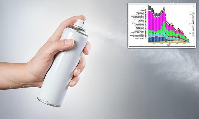 Household aerosols release more harmful smog chemicals than UK cars