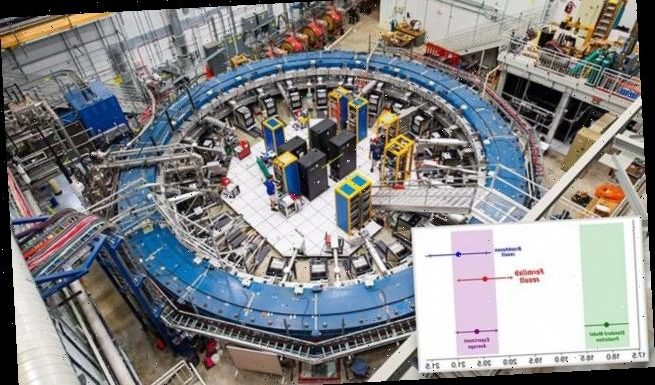 Tantalizing' results from Muon g-2 experiment contradicts physics
