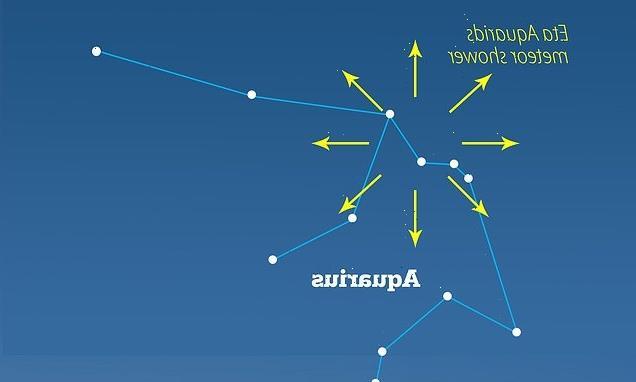 Eta Aquarids Meteor Shower will peak this evening