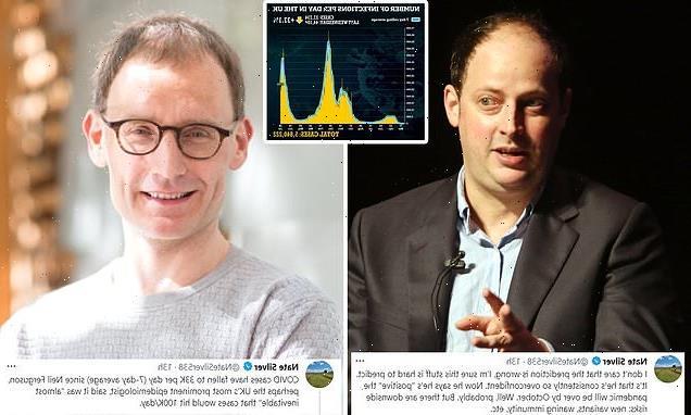 US forecaster Nate Silver says Professor Ferguson is 'overconfident